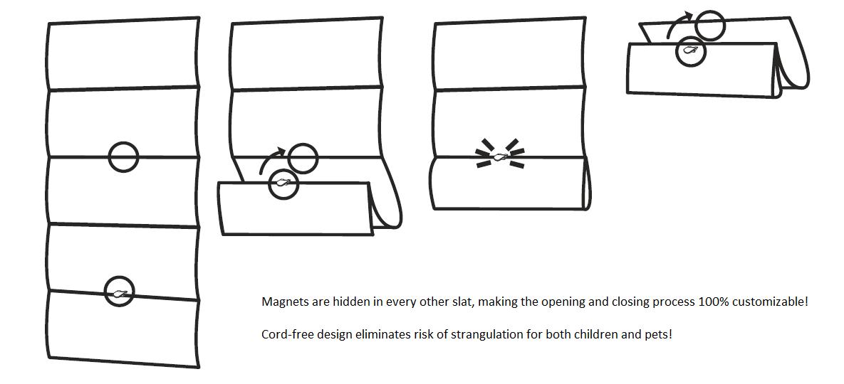 94 magnetic blind
